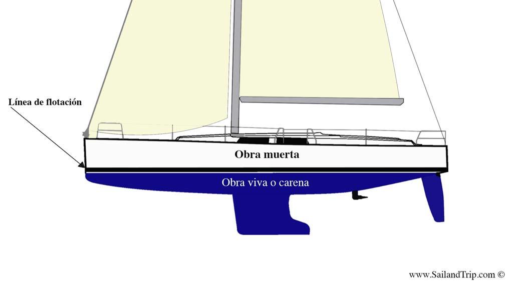 carpinteria y ebanisteria para barcos
